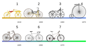 BicycleEvolution